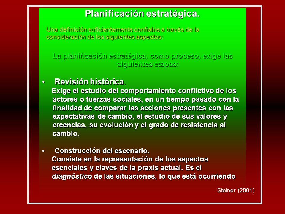 La planificación estratégica, como proceso, exige las siguientes etapas: Revisión histórica.
