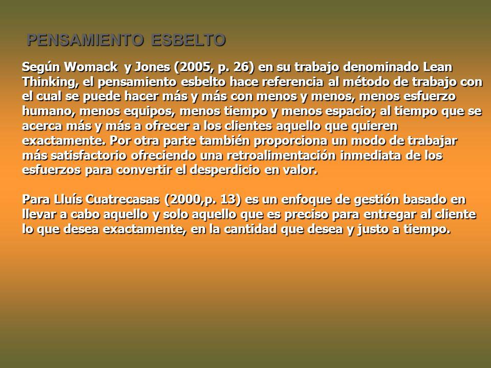 PENSAMIENTO ESBELTO Según Womack y Jones (2005, p.
