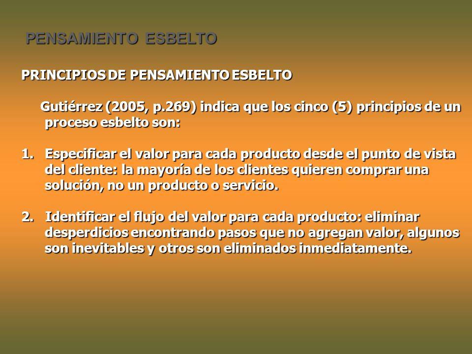 PENSAMIENTO ESBELTO PRINCIPIOS DE PENSAMIENTO ESBELTO Gutiérrez (2005, p.269) indica que los cinco (5) principios de un proceso esbelto son: Gutiérrez (2005, p.269) indica que los cinco (5) principios de un proceso esbelto son: 1.Especificar el valor para cada producto desde el punto de vista del cliente: la mayoría de los clientes quieren comprar una solución, no un producto o servicio.