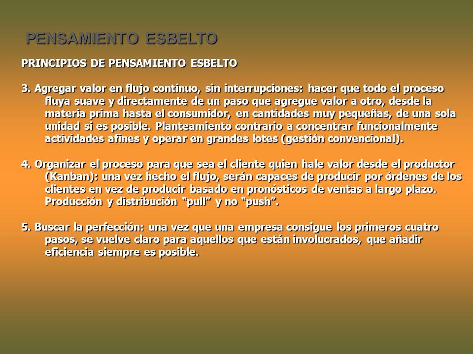 PENSAMIENTO ESBELTO PRINCIPIOS DE PENSAMIENTO ESBELTO 3.