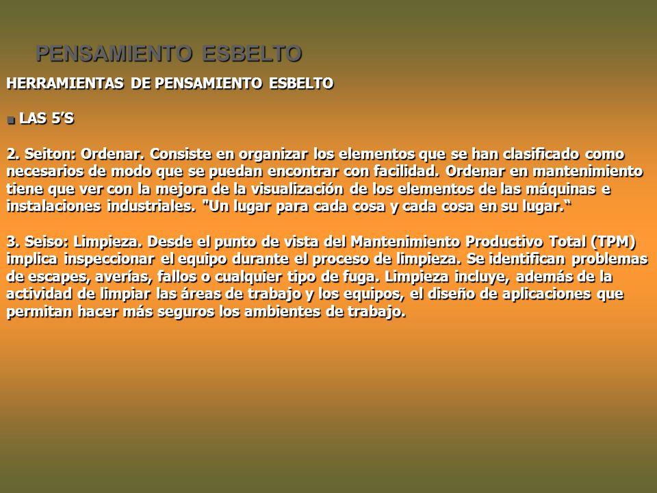 PENSAMIENTO ESBELTO HERRAMIENTAS DE PENSAMIENTO ESBELTO LAS 5S LAS 5S 2.