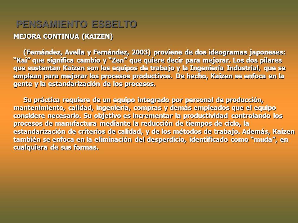 PENSAMIENTO ESBELTO MEJORA CONTINUA (KAIZEN) (Fernández, Avella y Fernández, 2003) proviene de dos ideogramas japoneses: Kai que significa cambio y Zen que quiere decir para mejorar.