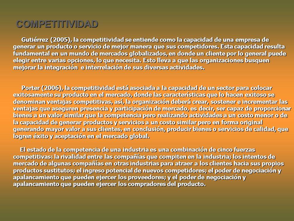 COMPETITIVIDAD Gutiérrez (2005), la competitividad se entiende como la capacidad de una empresa de generar un producto o servicio de mejor manera que sus competidores.