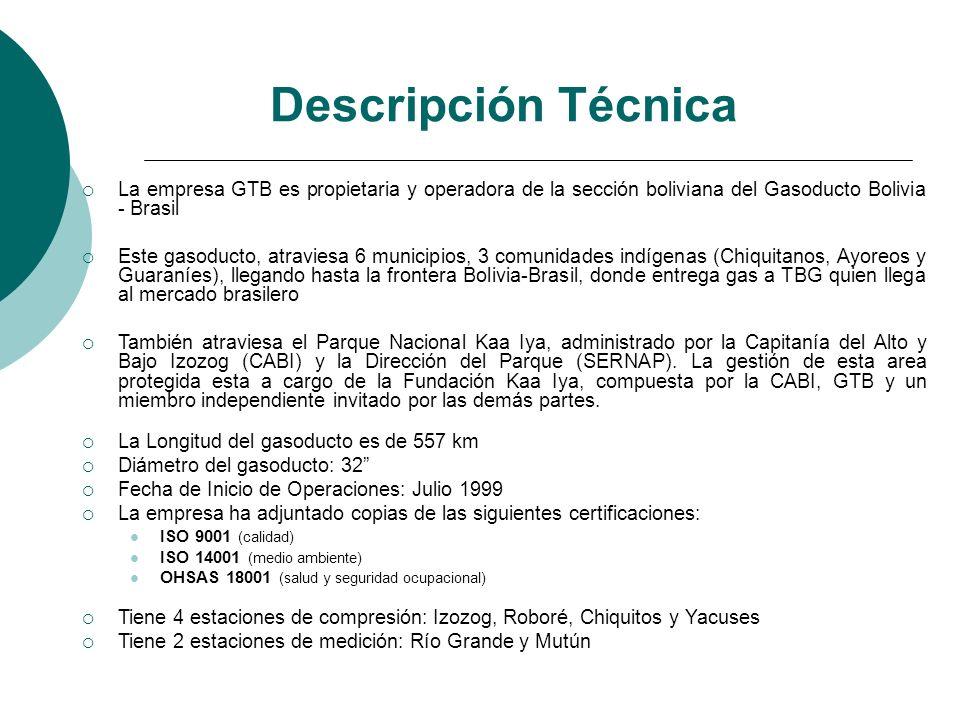 La empresa GTB es propietaria y operadora de la sección boliviana del Gasoducto Bolivia - Brasil Este gasoducto, atraviesa 6 municipios, 3 comunidades