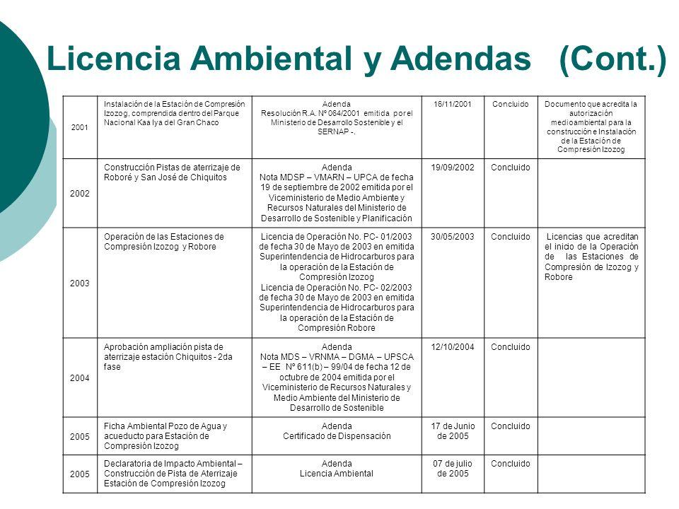 Antecedentes del Proceso 19/02/97 La empresa Gas TransBoliviano obtiene la licencia ambiental Declaratoria de Impacto Ambiental MDSMA-SMA- DEIA- DIA No.