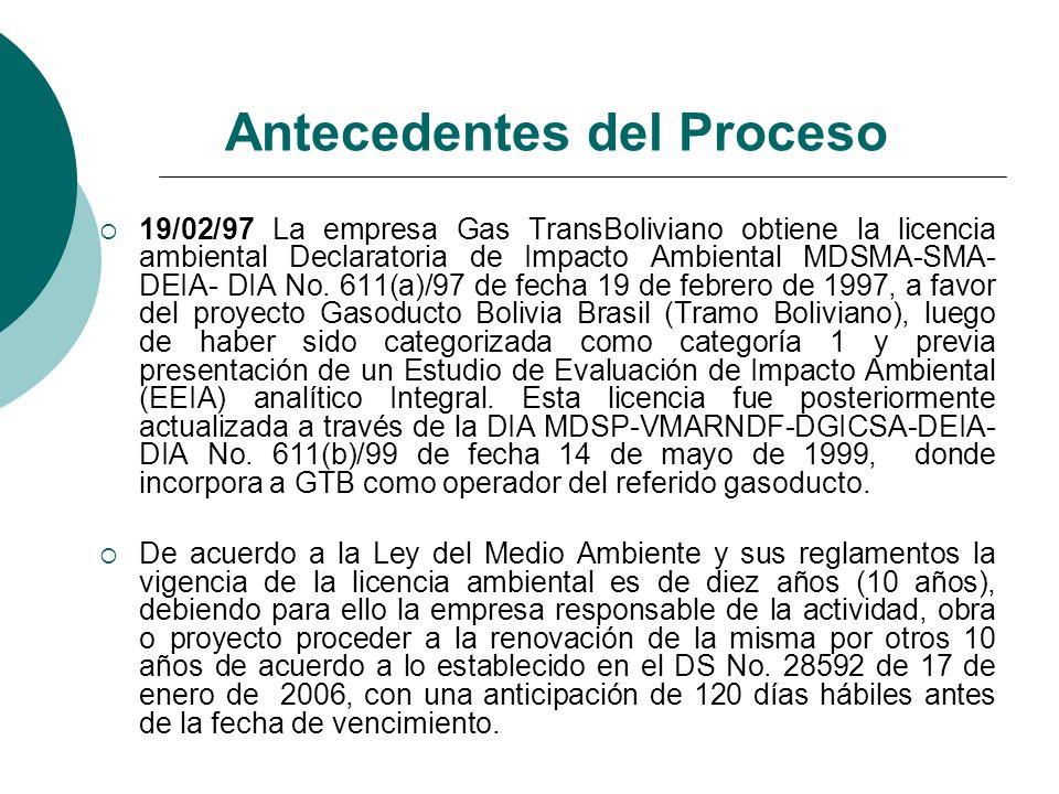 Antecedentes del Proceso 19/02/97 La empresa Gas TransBoliviano obtiene la licencia ambiental Declaratoria de Impacto Ambiental MDSMA-SMA- DEIA- DIA N