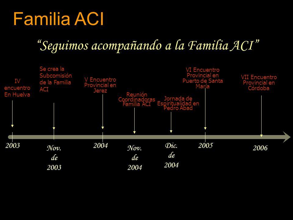 Familia ACI Seguimos acompañando a la Familia ACI 2003 Nov. de 2003 20042005 IV encuentro En Huelva V Encuentro Provincial en Jerez Jornada de Espirit
