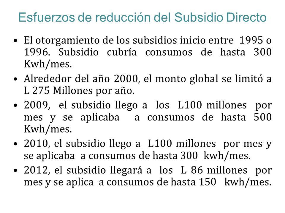 Esfuerzos de reducción del Subsidio Directo El otorgamiento de los subsidios inicio entre 1995 o 1996.