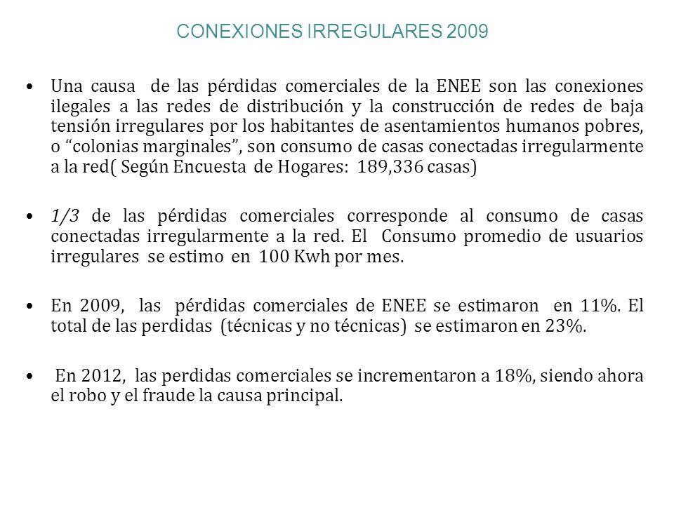 SUBSIDIOS A LA DEMANDA: Estructura de Abonados En el 2009, el consumo residencial promedio en Honduras es de 183 kWh por mes.