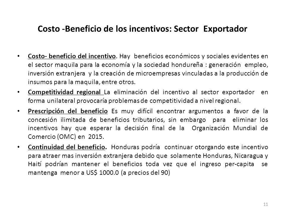 Costo -Beneficio de los incentivos: Sector Exportador Costo- beneficio del incentivo. Hay beneficios económicos y sociales evidentes en el sector maqu