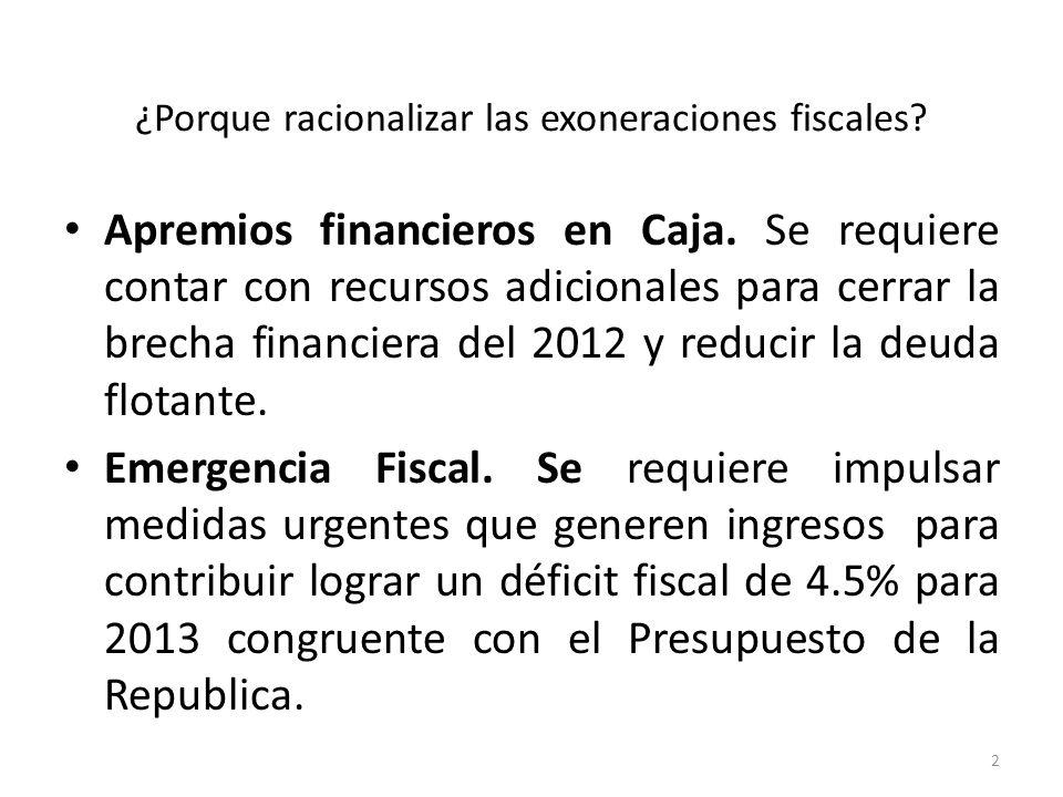 ¿Porque racionalizar las exoneraciones fiscales.Apremios financieros en Caja.