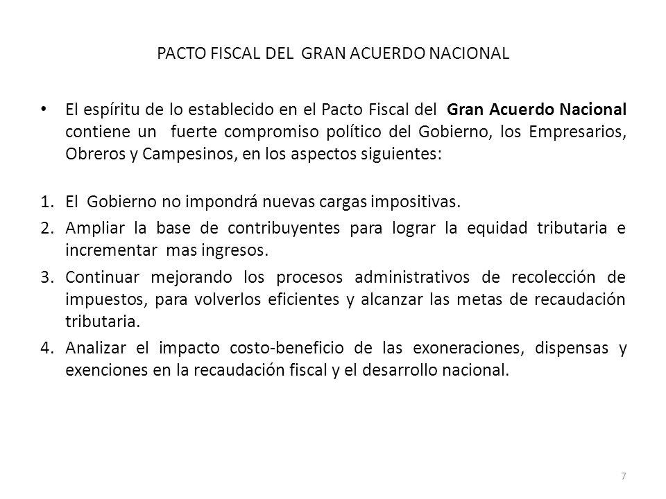 PACTO FISCAL DEL GRAN ACUERDO NACIONAL El espíritu de lo establecido en el Pacto Fiscal del Gran Acuerdo Nacional contiene un fuerte compromiso políti