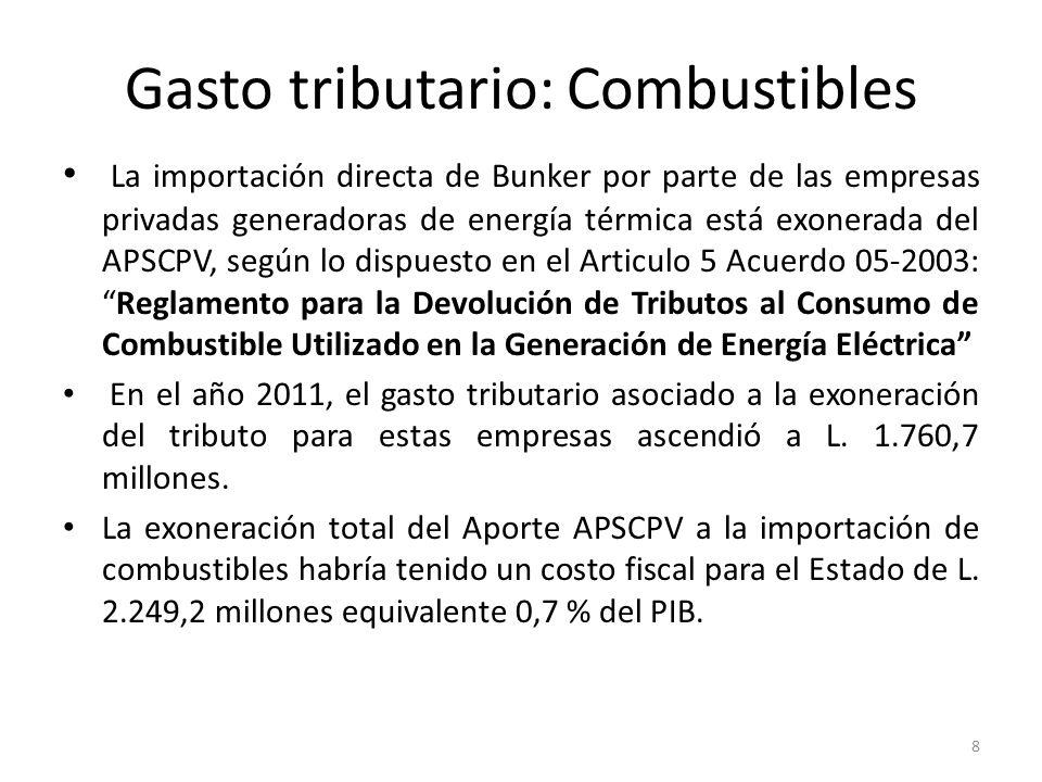 Gasto tributario: Combustibles La importación directa de Bunker por parte de las empresas privadas generadoras de energía térmica está exonerada del A