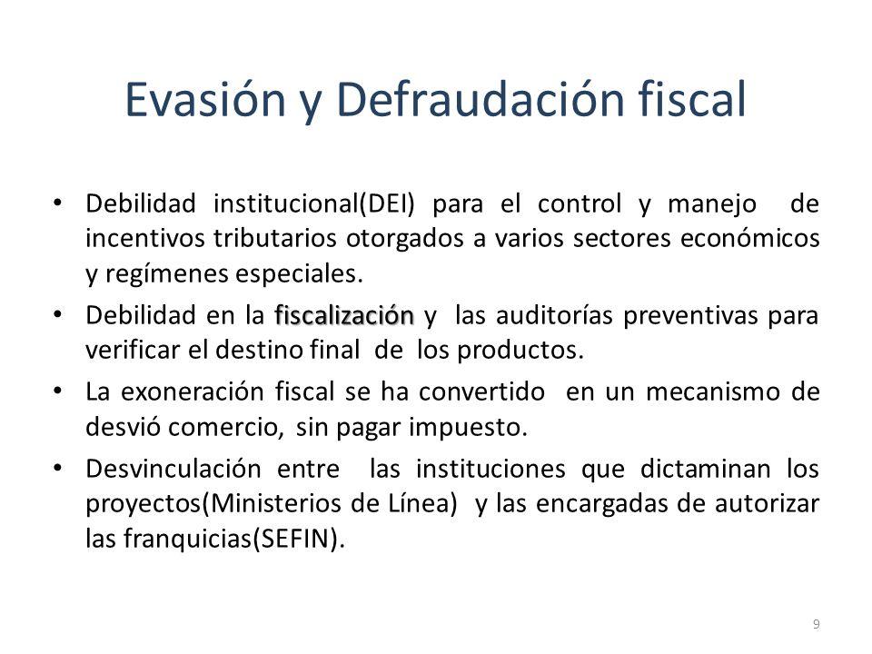Evasión y Defraudación fiscal Debilidad institucional(DEI) para el control y manejo de incentivos tributarios otorgados a varios sectores económicos y regímenes especiales.