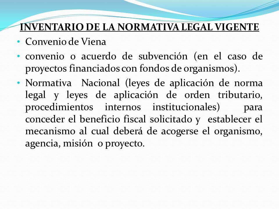 INVENTARIO DE LA NORMATIVA LEGAL VIGENTE Convenio de Viena convenio o acuerdo de subvención (en el caso de proyectos financiados con fondos de organismos).