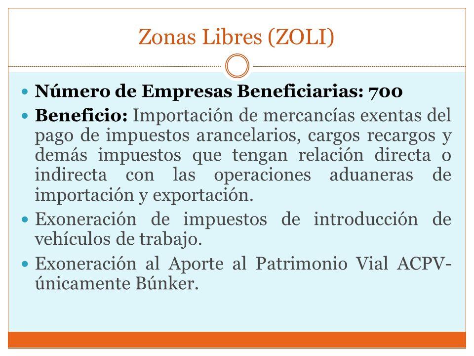 Zonas Libres (ZOLI) Número de Empresas Beneficiarias: 700 Beneficio: Importación de mercancías exentas del pago de impuestos arancelarios, cargos reca