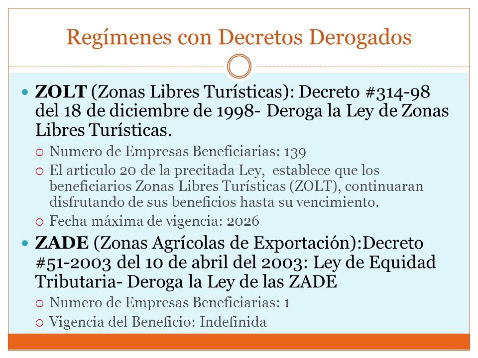 Regímenes con Decretos Derogados ZOLT (Zonas Libres Turísticas): Decreto #314-98 del 18 de diciembre de 1998- Deroga la Ley de Zonas Libres Turísticas