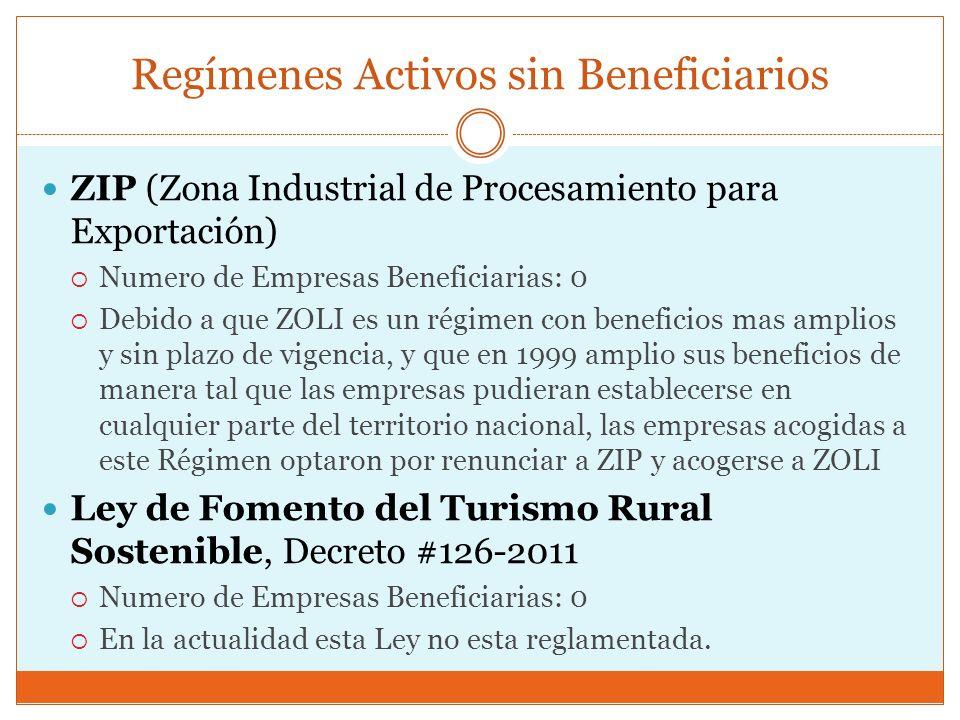 Regímenes Activos sin Beneficiarios ZIP (Zona Industrial de Procesamiento para Exportación) Numero de Empresas Beneficiarias: 0 Debido a que ZOLI es u