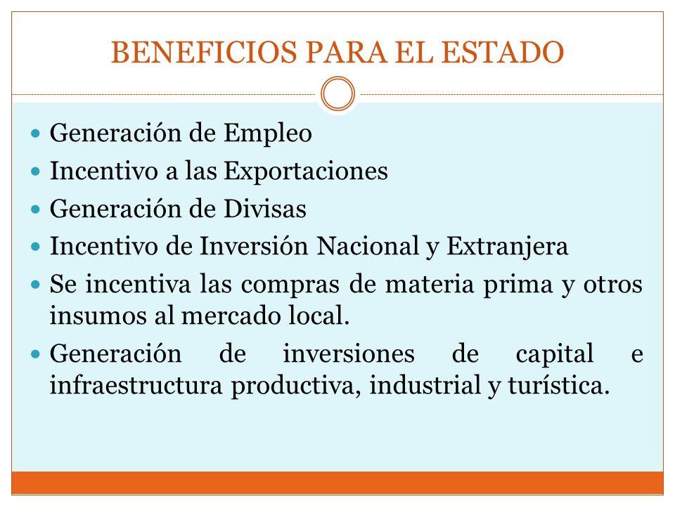BENEFICIOS PARA EL ESTADO Generación de Empleo Incentivo a las Exportaciones Generación de Divisas Incentivo de Inversión Nacional y Extranjera Se inc