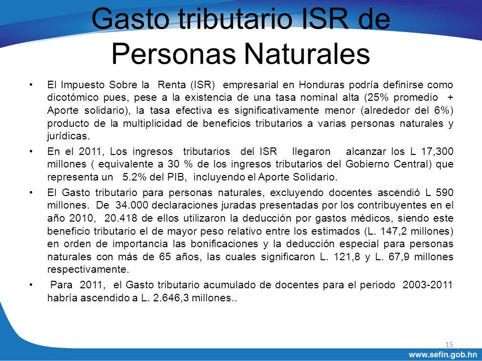 Gasto tributario ISR de Personas Naturales El Impuesto Sobre la Renta (ISR) empresarial en Honduras podría definirse como dicotómico pues, pese a la e