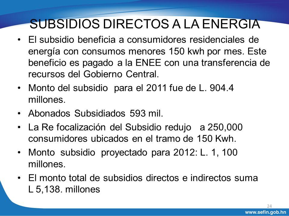 SUBSIDIOS DIRECTOS A LA ENERGIA El subsidio beneficia a consumidores residenciales de energía con consumos menores 150 kwh por mes. Este beneficio es