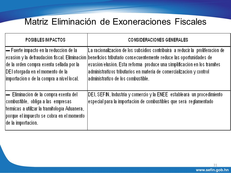 Matriz Eliminación de Exoneraciones Fiscales 31