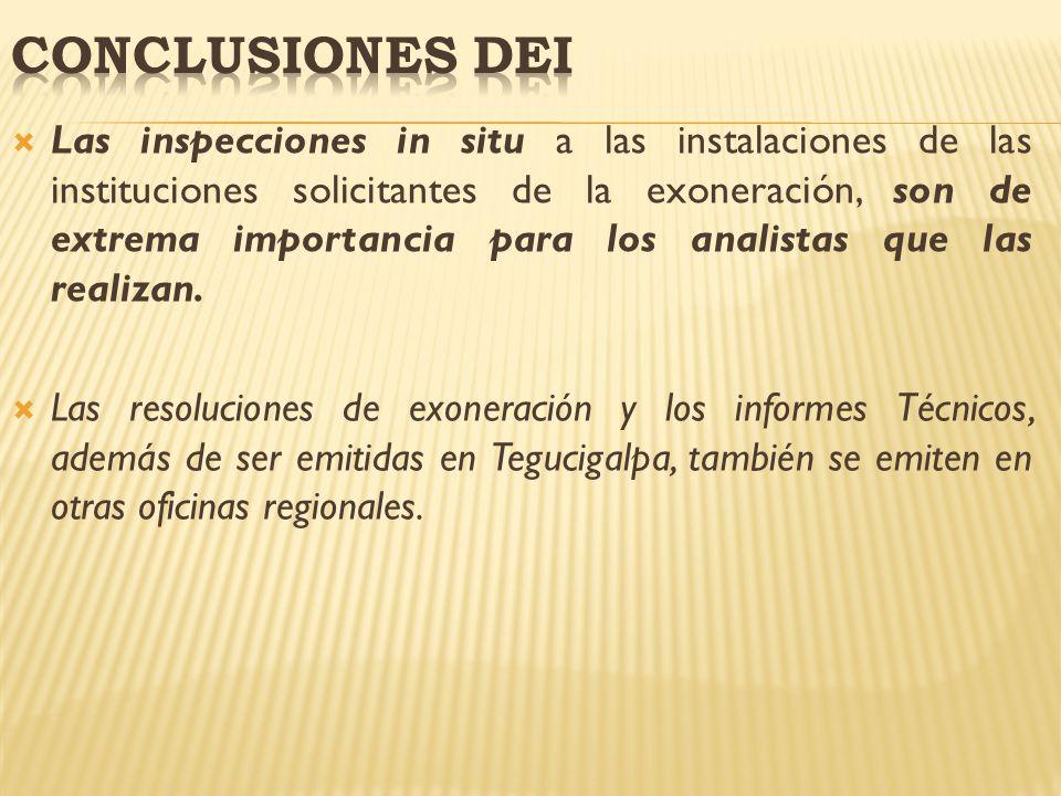 Las inspecciones in situ a las instalaciones de las instituciones solicitantes de la exoneración, son de extrema importancia para los analistas que la