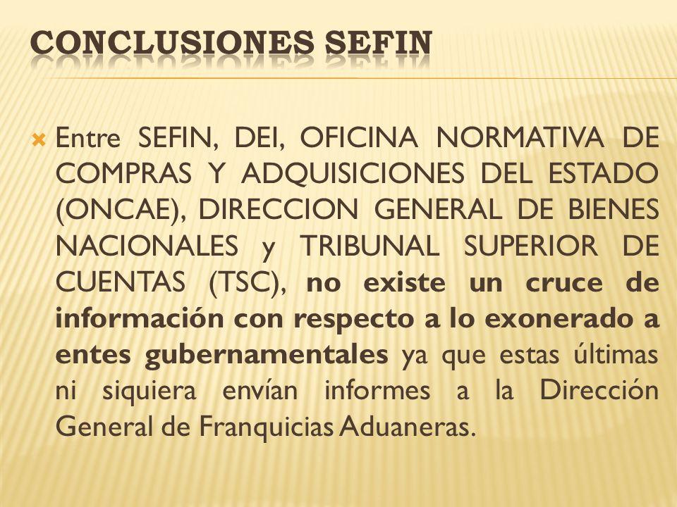 Entre SEFIN, DEI, OFICINA NORMATIVA DE COMPRAS Y ADQUISICIONES DEL ESTADO (ONCAE), DIRECCION GENERAL DE BIENES NACIONALES y TRIBUNAL SUPERIOR DE CUENT