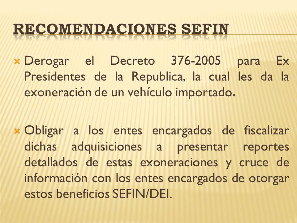 Derogar el Decreto 376-2005 para Ex Presidentes de la Republica, la cual les da la exoneración de un vehículo importado. Obligar a los entes encargado