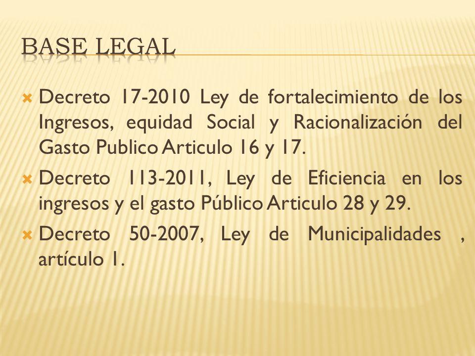 Decreto 17-2010 Ley de fortalecimiento de los Ingresos, equidad Social y Racionalización del Gasto Publico Articulo 16 y 17. Decreto 113-2011, Ley de