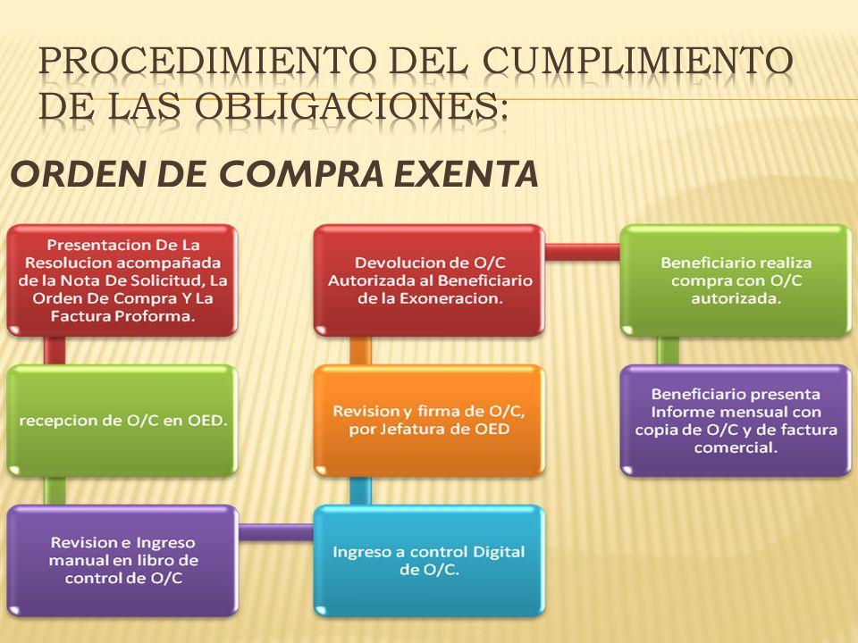 Derogar el Decreto 376-2005 para Ex Presidentes de la Republica, la cual les da la exoneración de un vehículo importado.