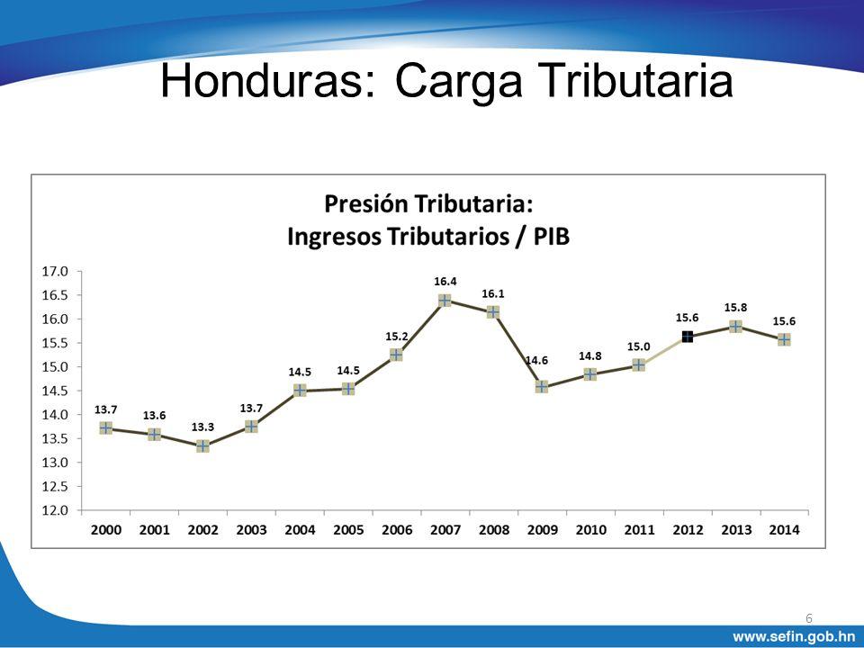 Estructura del Gasto Tributario El gasto tributario en 2011 ascendió a L.