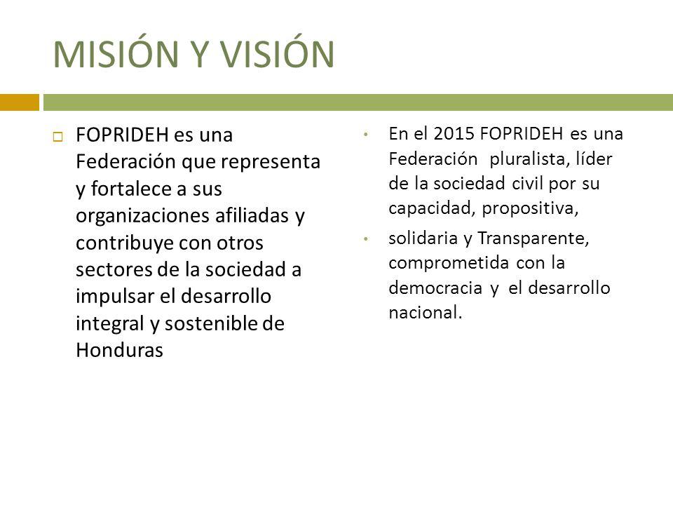 MISIÓN Y VISIÓN FOPRIDEH es una Federación que representa y fortalece a sus organizaciones afiliadas y contribuye con otros sectores de la sociedad a impulsar el desarrollo integral y sostenible de Honduras En el 2015 FOPRIDEH es una Federación pluralista, líder de la sociedad civil por su capacidad, propositiva, solidaria y Transparente, comprometida con la democracia y el desarrollo nacional.
