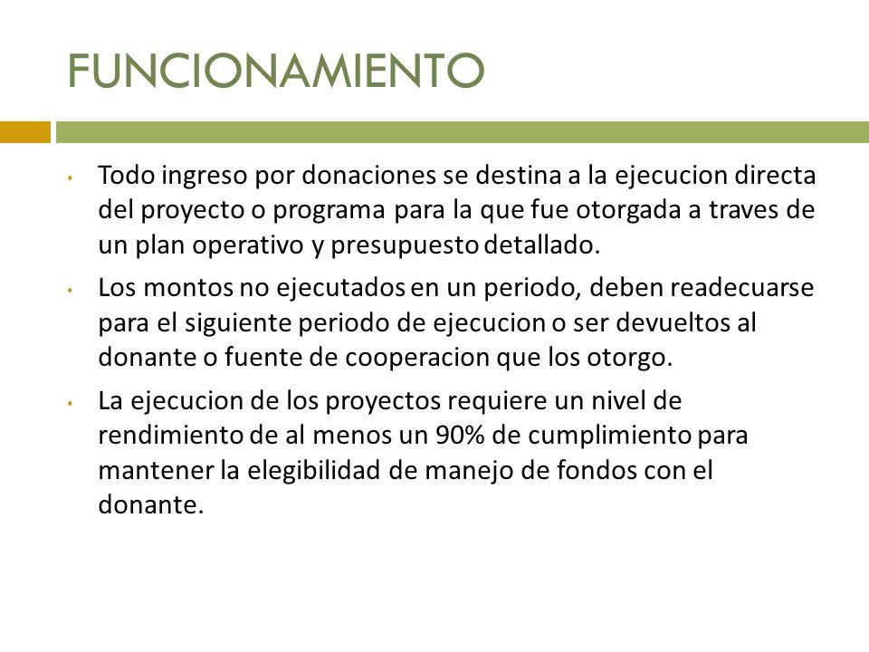 FUNCIONAMIENTO Todo ingreso por donaciones se destina a la ejecucion directa del proyecto o programa para la que fue otorgada a traves de un plan operativo y presupuesto detallado.