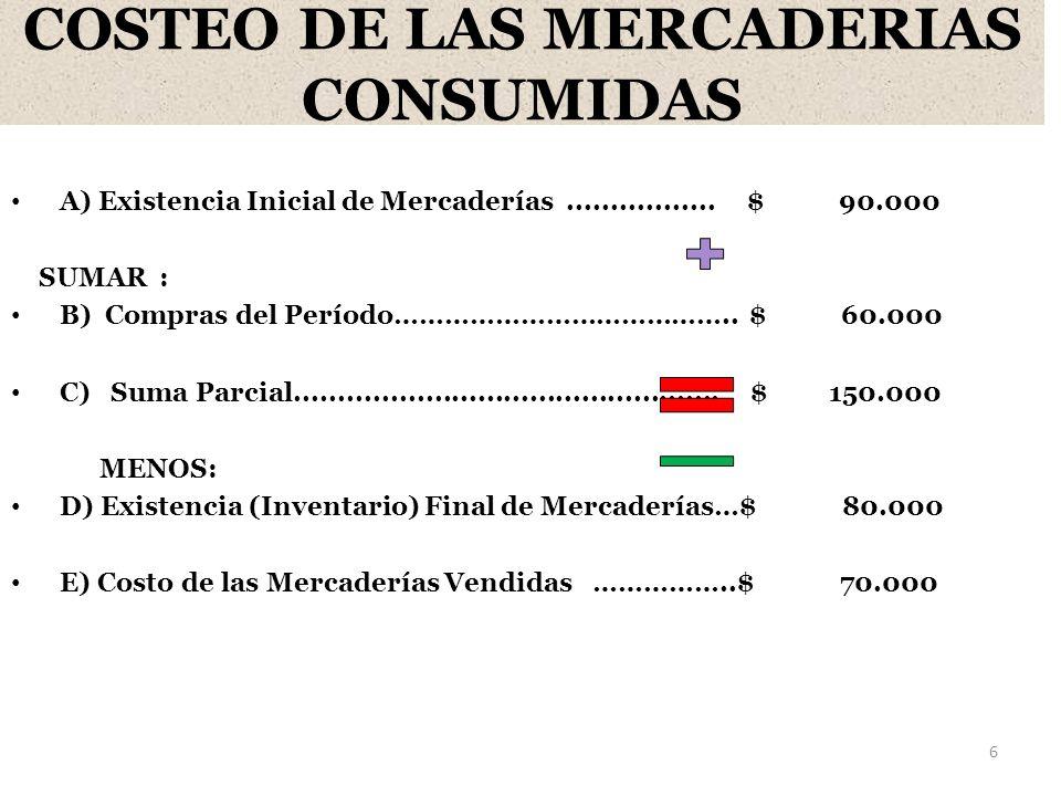 COSTEO DE LAS MERCADERIAS CONSUMIDAS A) Existencia Inicial de Mercaderías................. $ 90.000 SUMAR : B) Compras del Período………………………………….. $ 60