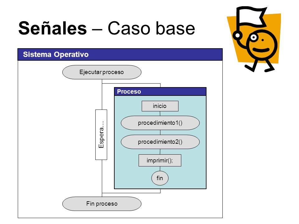 Señales – Caso base INTERRUPCIÓN (SIGINT) while(1) { printf (Hola mundo\n); } Proceso El sistema operativo se comunica con los procesos en ejecución mediante señales