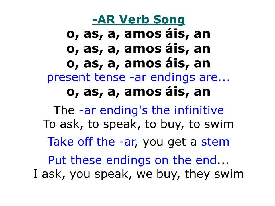 Conjugate the verbs in Present Tense: leerTo read Yo Tú Él Nosotros Ellos leo lee leemos leen lees