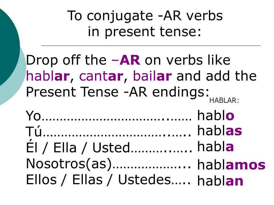 To conjugate -AR verbs in present tense: Drop off the –AR on verbs like hablar, cantar, bailar and add the Present Tense -AR endings: Yo……………………………..…