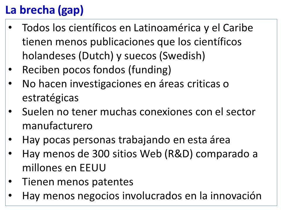 La brecha (gap) Todos los científicos en Latinoamérica y el Caribe tienen menos publicaciones que los científicos holandeses (Dutch) y suecos (Swedish) Reciben pocos fondos (funding) No hacen investigaciones en áreas criticas o estratégicas Suelen no tener muchas conexiones con el sector manufacturero Hay pocas personas trabajando en esta área Hay menos de 300 sitios Web (R&D) comparado a millones en EEUU Tienen menos patentes Hay menos negocios involucrados en la innovación