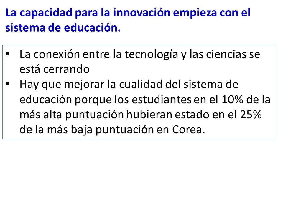 La capacidad para la innovación empieza con el sistema de educación.