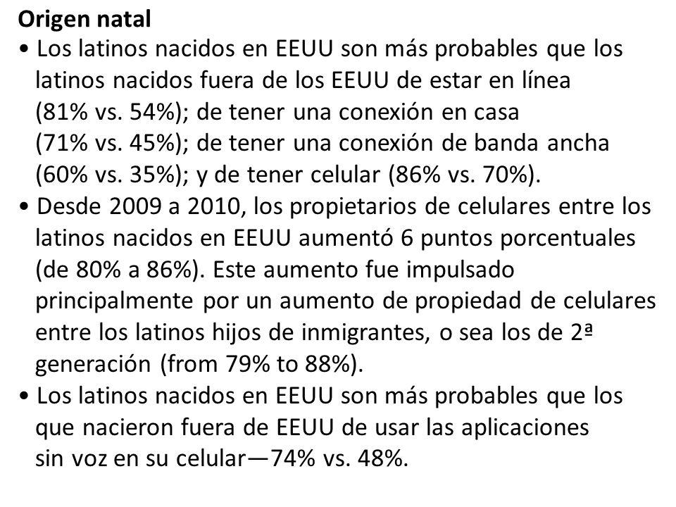 Los hispanos que principalmente hablan español están menos conectados y son menos probables de tener celular.