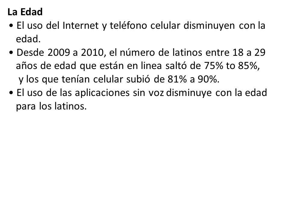 El uso del Internet y teléfono celular disminuyen con la edad. Desde 2009 a 2010, el número de latinos entre 18 a 29 años de edad que están en linea s