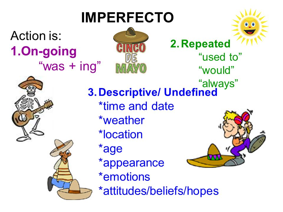 IMPERFECTO 3.Descriptive/ Undefined *time and date *weather *location *age *appearance *emotions *attitudes/beliefs/hopes Action is: 1.On-going was +