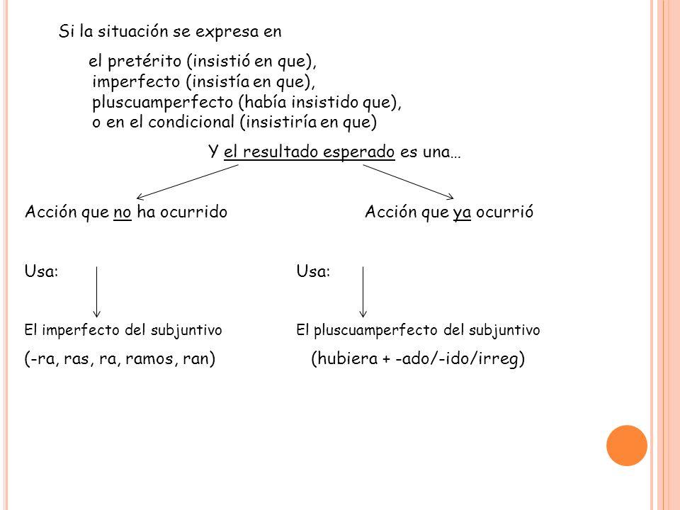 Si la situación se expresa en el pretérito (insistió en que), imperfecto (insistía en que), pluscuamperfecto (había insistido que), o en el condiciona