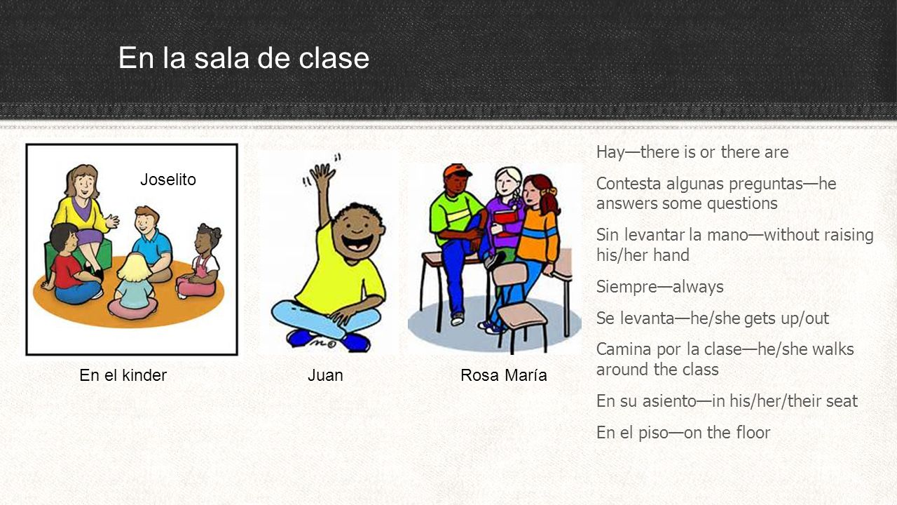 En la sala de clase Haythere is or there are Contesta algunas preguntashe answers some questions Sin levantar la manowithout raising his/her hand Siemprealways Se levantahe/she gets up/out Camina por la clasehe/she walks around the class En su asientoin his/her/their seat En el pisoon the floor JuanRosa María En el kinder Joselito