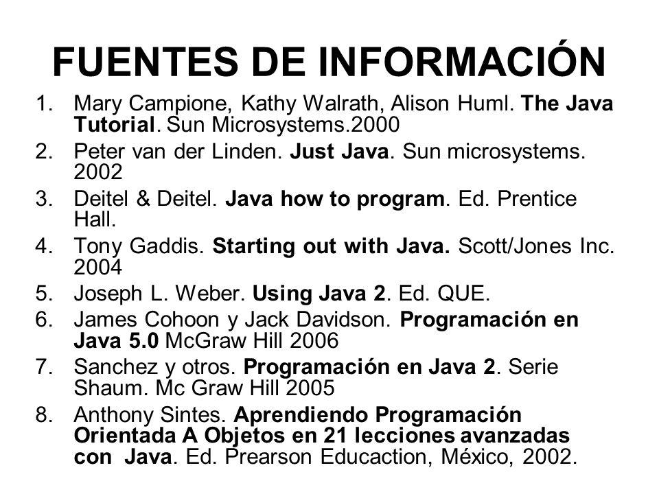FUENTES DE INFORMACIÓN 1.Mary Campione, Kathy Walrath, Alison Huml. The Java Tutorial. Sun Microsystems.2000 2.Peter van der Linden. Just Java. Sun mi