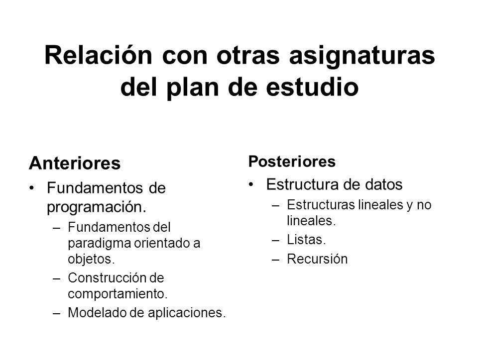 Relación con otras asignaturas del plan de estudio Anteriores Fundamentos de programación. –Fundamentos del paradigma orientado a objetos. –Construcci