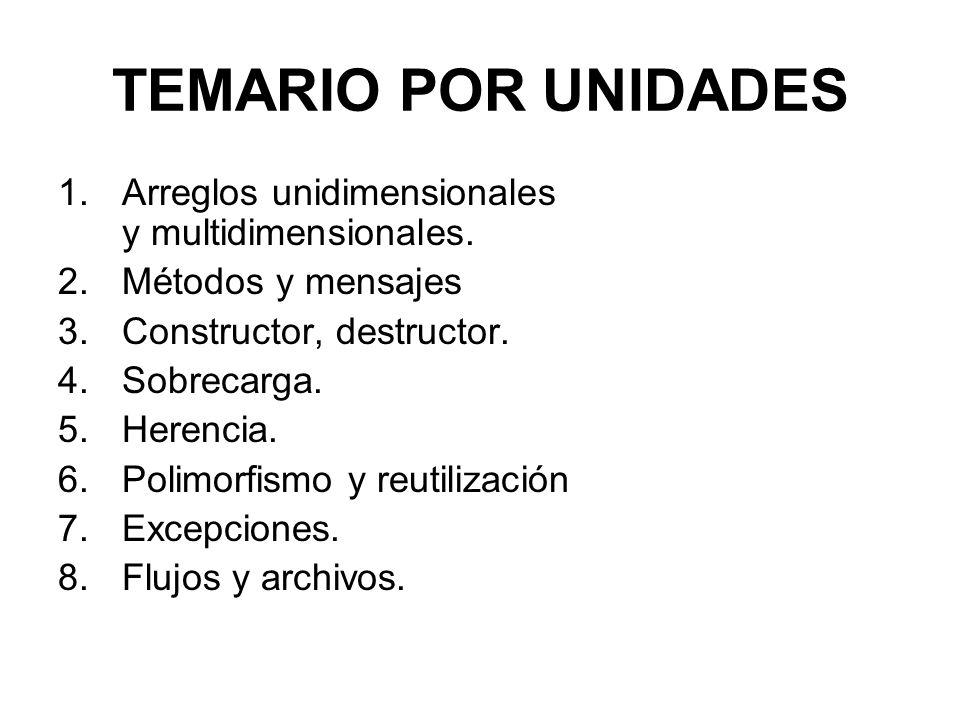 TEMARIO POR UNIDADES 1.Arreglos unidimensionales y multidimensionales. 2.Métodos y mensajes 3.Constructor, destructor. 4.Sobrecarga. 5.Herencia. 6.Pol