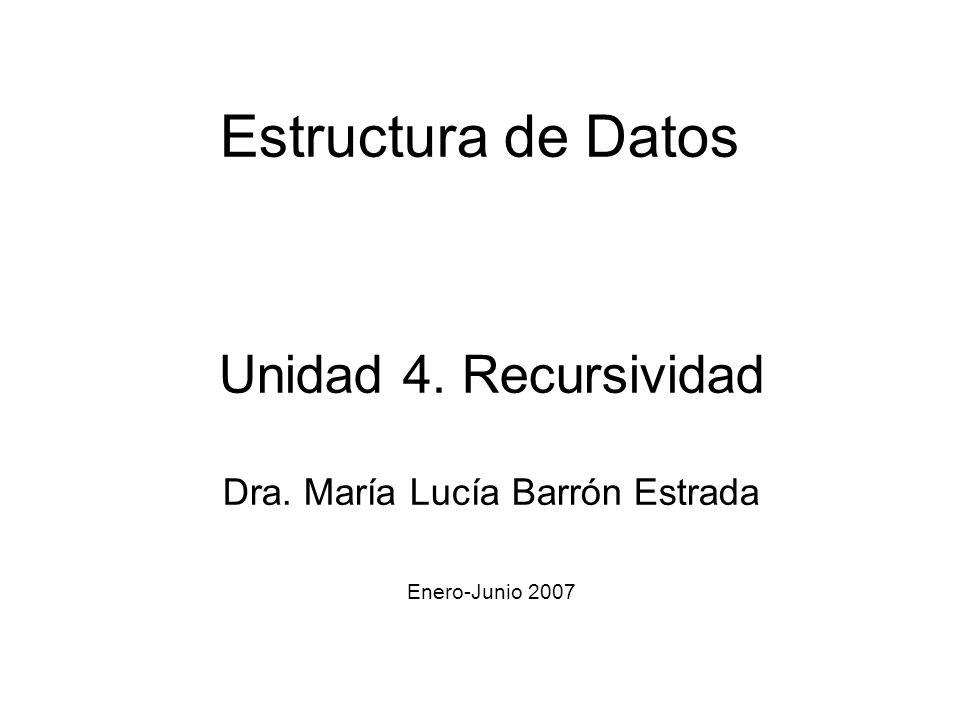 Unidad 4. Recursividad Dra. María Lucía Barrón Estrada Enero-Junio 2007 Estructura de Datos