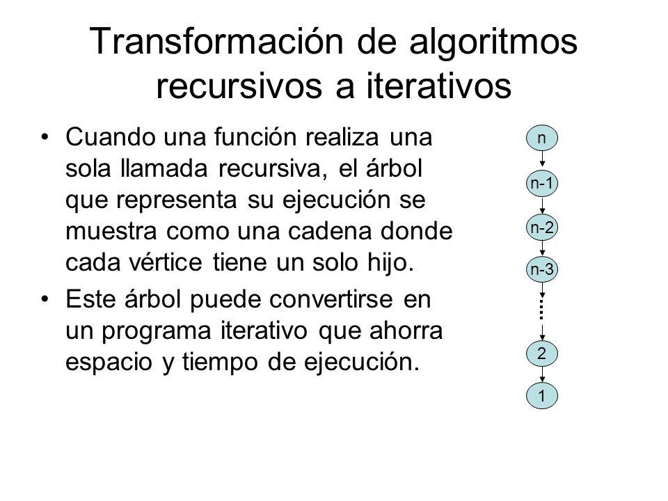 Transformación de algoritmos recursivos a iterativos Cuando una función realiza una sola llamada recursiva, el árbol que representa su ejecución se mu